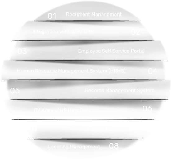 Enterprise content management to drive productivity