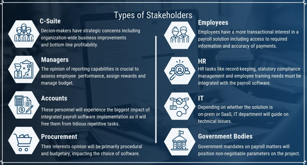 Payroll Management System: Types of Stakeholders for stakeholder analysis phase of choosing ah payroll