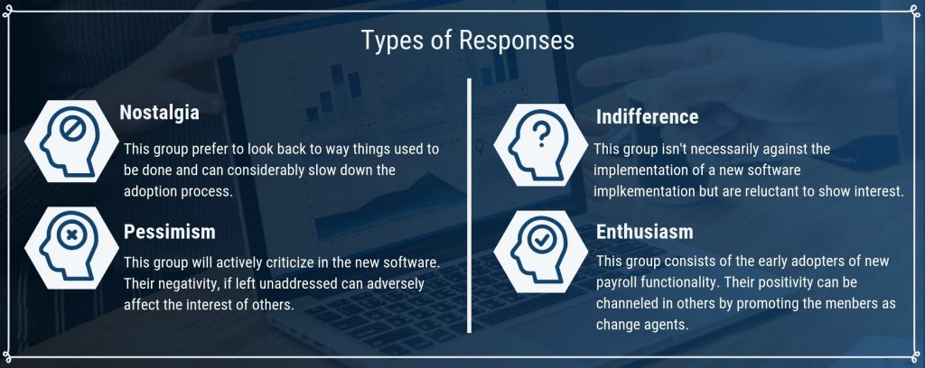 Payroll Management System: Types of responses of stakeholders towards payroll software adoption